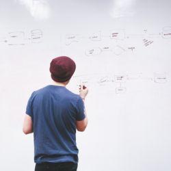 INNOMAN Geschäftsmodell - Entwicklung
